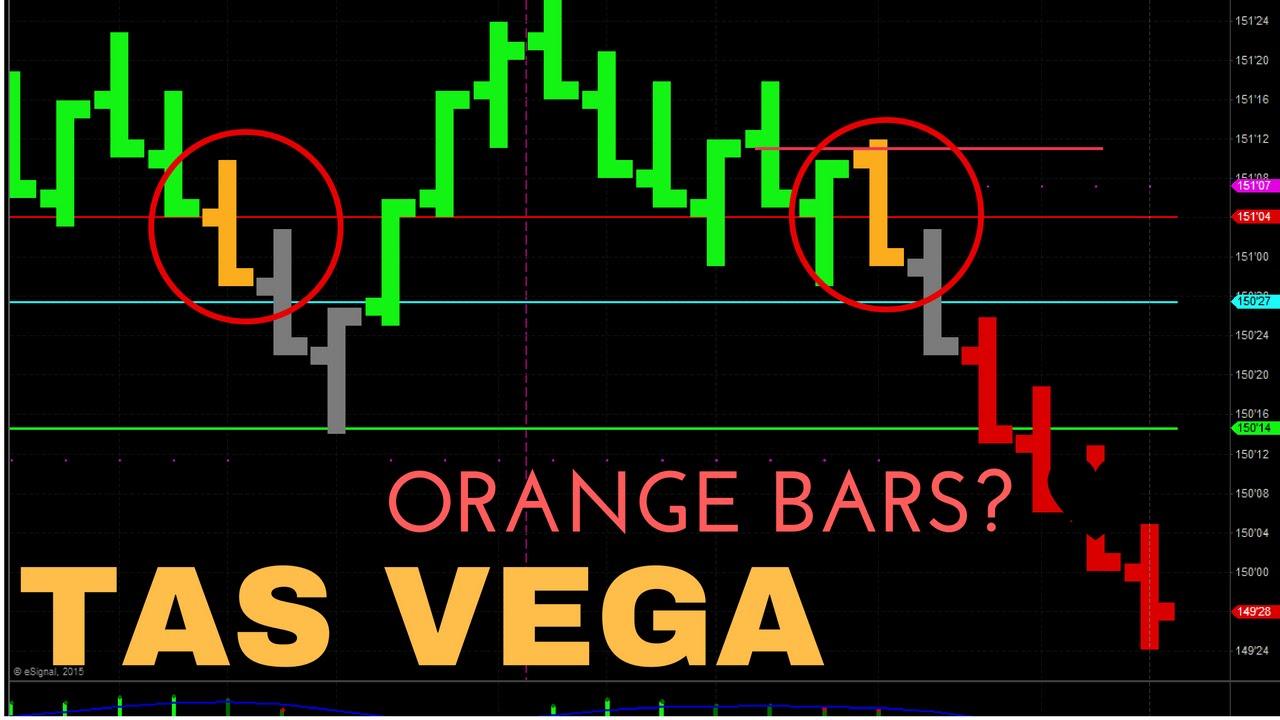 Trader TAS — Trading Ideas & Charts — TradingView